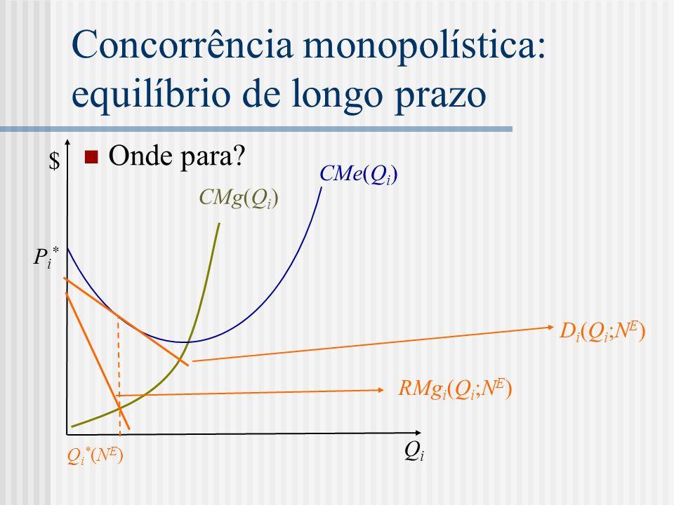 Concorrência monopolística: equilíbrio de longo prazo Onde para.