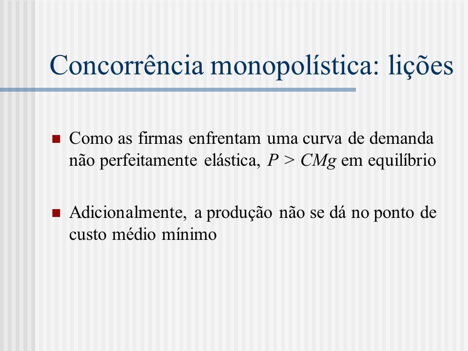 Concorrência monopolística: lições Como as firmas enfrentam uma curva de demanda não perfeitamente elástica, P > CMg em equilíbrio Adicionalmente, a produção não se dá no ponto de custo médio mínimo