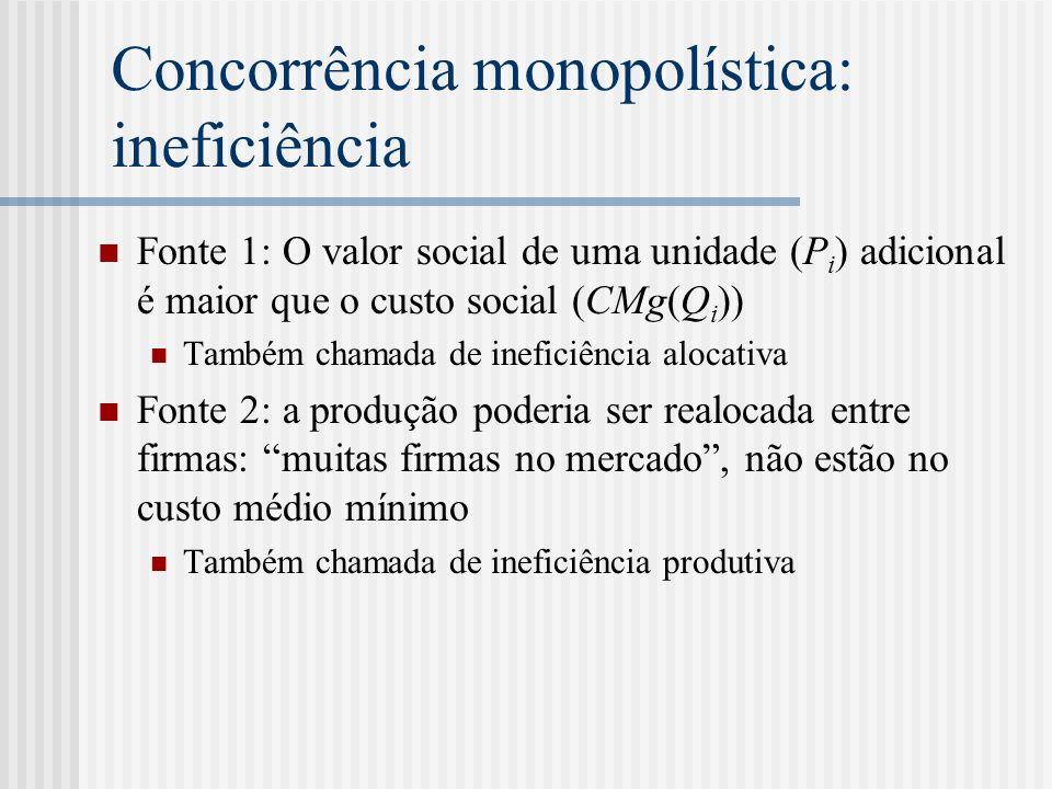 Concorrência monopolística: ineficiência Fonte 1: O valor social de uma unidade (P i ) adicional é maior que o custo social (CMg(Q i )) Também chamada de ineficiência alocativa Fonte 2: a produção poderia ser realocada entre firmas: muitas firmas no mercado, não estão no custo médio mínimo Também chamada de ineficiência produtiva
