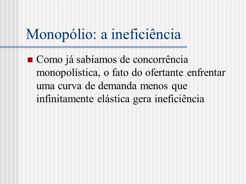 Monopólio: a ineficiência Como já sabíamos de concorrência monopolística, o fato do ofertante enfrentar uma curva de demanda menos que infinitamente elástica gera ineficiência