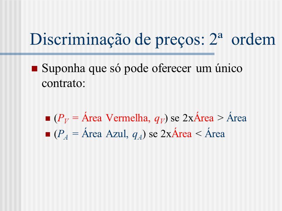Suponha que só pode oferecer um único contrato: (P V = Área Vermelha, q V ) se 2xÁrea > Área (P A = Área Azul, q A ) se 2xÁrea < Área