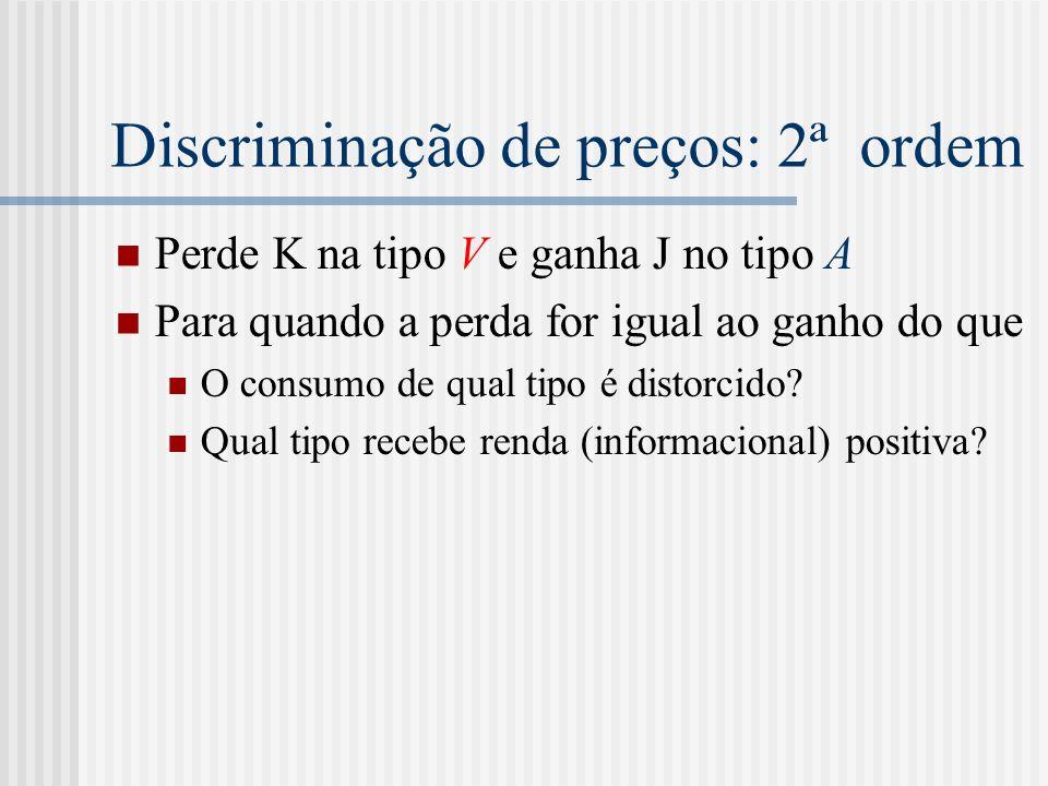 Discriminação de preços: 2ª ordem Perde K na tipo V e ganha J no tipo A Para quando a perda for igual ao ganho do que O consumo de qual tipo é distorcido.
