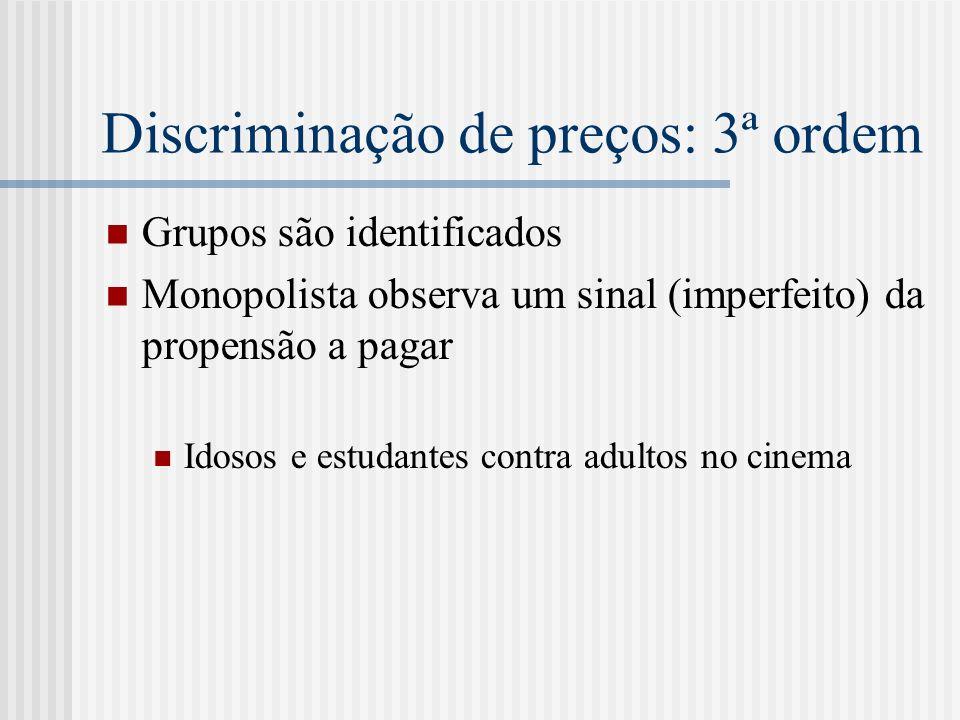 Discriminação de preços: 3ª ordem Grupos são identificados Monopolista observa um sinal (imperfeito) da propensão a pagar Idosos e estudantes contra adultos no cinema