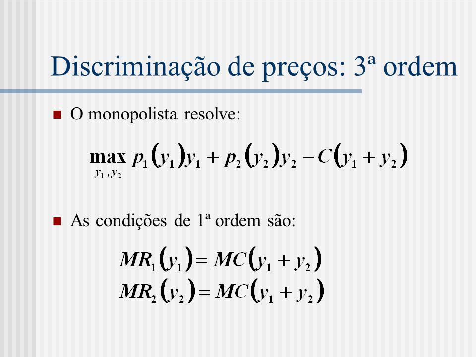 Discriminação de preços: 3ª ordem O monopolista resolve: As condições de 1ª ordem são: