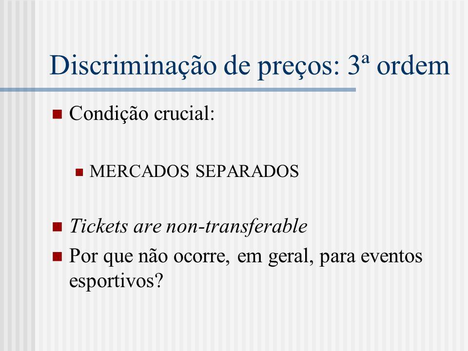 Discriminação de preços: 3ª ordem Condição crucial: MERCADOS SEPARADOS Tickets are non-transferable Por que não ocorre, em geral, para eventos esportivos?