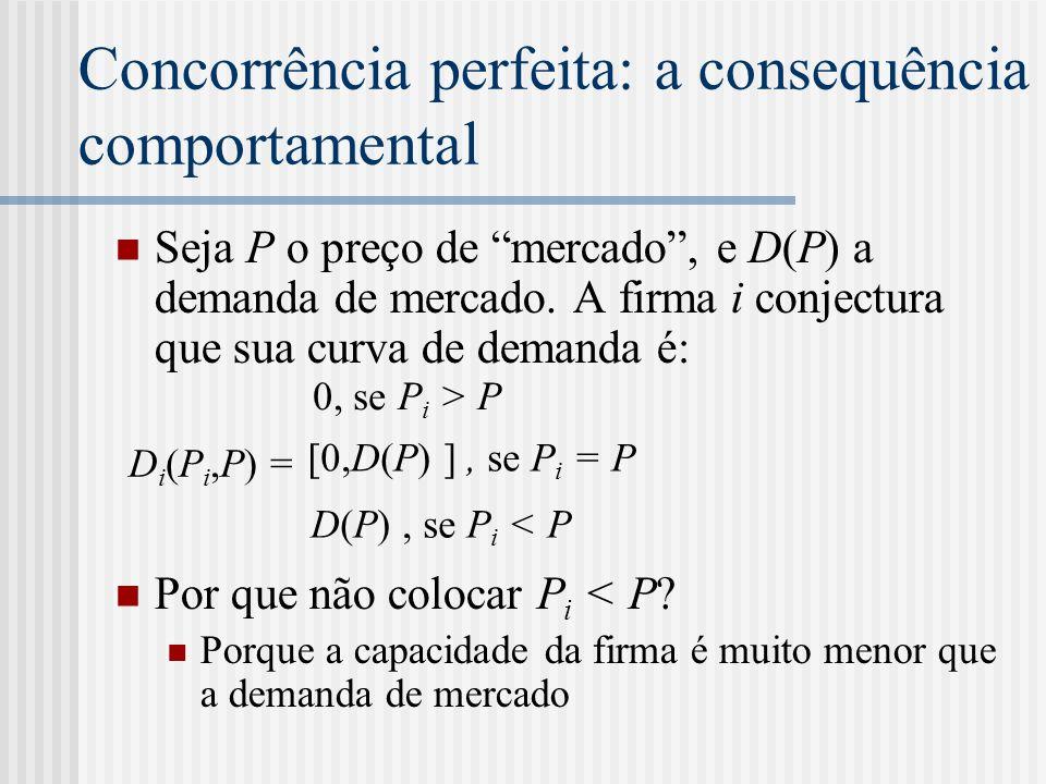 Concorrêcia Perfeita: a demanda graficamente PiPi QiQi D mercado (P) Di(Pi)Di(Pi) P mercado Cap max