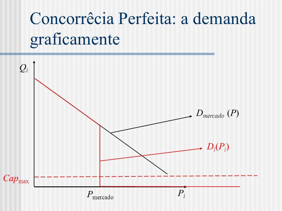 Concorrência perfeita: o apreçamento Neste caso é sempre ótimo colocar P i = P, e a receita marginal (RMg) da firma é P Quantidade fica indeterminada, e é escolhida RMg = CMg.