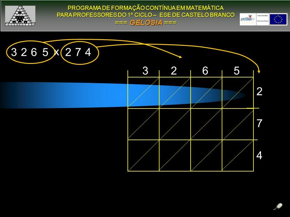 PROGRAMA DE FORMAÇÃO CONTÍNUA EM MATEMÁTICA PROGRAMA DE FORMAÇÃO CONTÍNUA EM MATEMÁTICA PARA PROFESSORES DO 1º CICLO – ESE DE CASTELO BRANCO PARA PROFESSORES DO 1º CICLO – ESE DE CASTELO BRANCO === GELOSIA === GELOSIA === 3265 2 7 4 3265 x 274