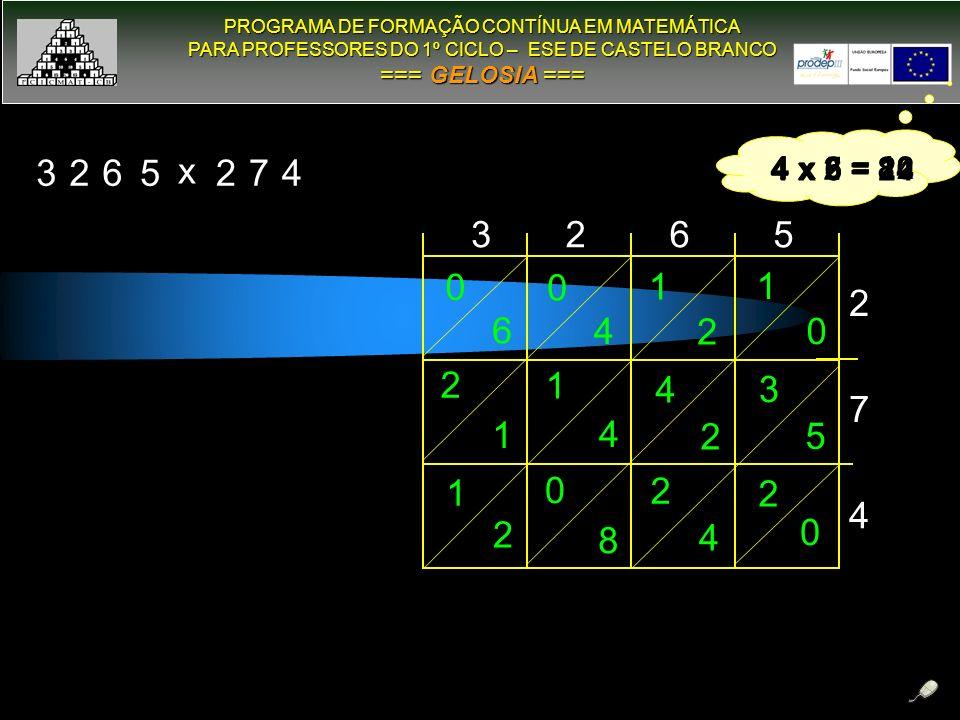 PROGRAMA DE FORMAÇÃO CONTÍNUA EM MATEMÁTICA PROGRAMA DE FORMAÇÃO CONTÍNUA EM MATEMÁTICA PARA PROFESSORES DO 1º CICLO – ESE DE CASTELO BRANCO PARA PROFESSORES DO 1º CICLO – ESE DE CASTELO BRANCO === GELOSIA === GELOSIA === 3265 2 7 4 3265 x 274 4 x 5 = 20 2 0 4 x 6 = 24 4 x 2 = 8 2 4 0 8 4 x 3 = 12 1 2 3 5 4 2 1 4 2 1 1 0 1 2 0 4 0 6