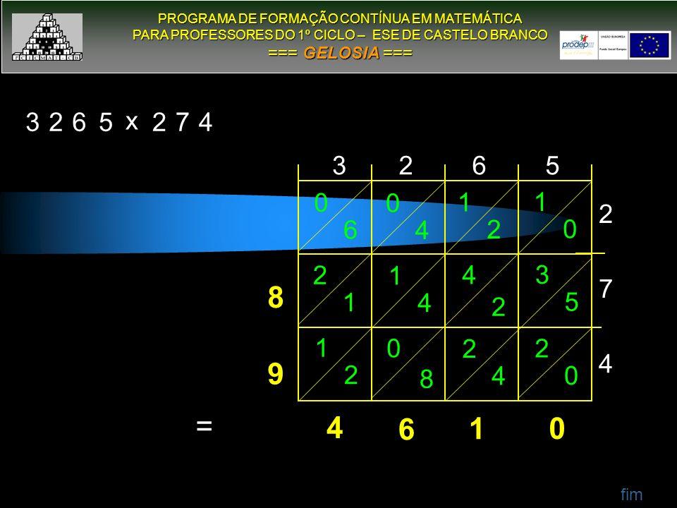 PROGRAMA DE FORMAÇÃO CONTÍNUA EM MATEMÁTICA PROGRAMA DE FORMAÇÃO CONTÍNUA EM MATEMÁTICA PARA PROFESSORES DO 1º CICLO – ESE DE CASTELO BRANCO PARA PROFESSORES DO 1º CICLO – ESE DE CASTELO BRANCO === GELOSIA === GELOSIA === 3265 2 7 4 3265 x 274 2 0 2 4 0 8 1 2 3 5 4 2 1 4 2 1 1 0 1 2 0 4 0 6 0 1 6 4 9 8 = fim