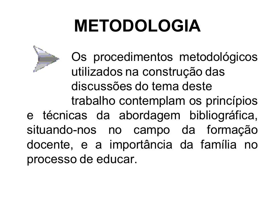METODOLOGIA Os procedimentos metodológicos utilizados na construção das discussões do tema deste trabalho contemplam os princípios e técnicas da abordagem bibliográfica, situando-nos no campo da formação docente, e a importância da família no processo de educar.