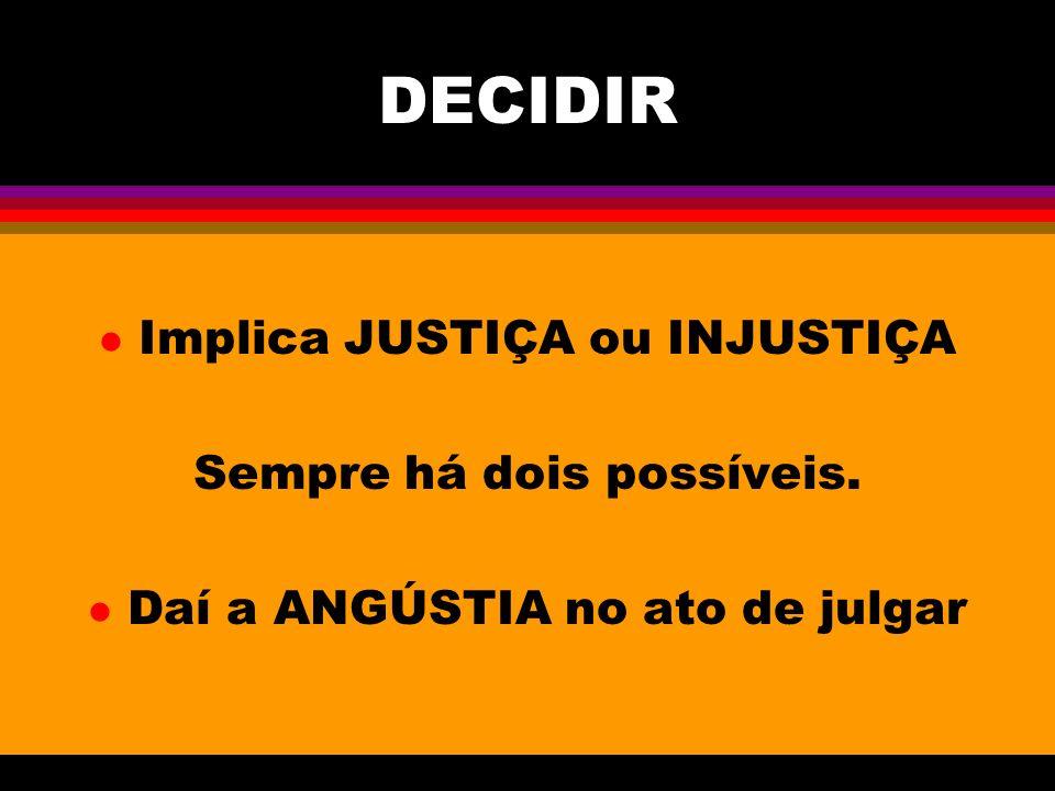DECIDIR l Implica JUSTIÇA ou INJUSTIÇA Sempre há dois possíveis. l Daí a ANGÚSTIA no ato de julgar