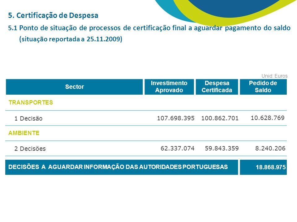 5. Certificação de Despesa 5.1 Ponto de situação de processos de certificação final a aguardar pagamento do saldo (situação reportada a 25.11.2009) Se