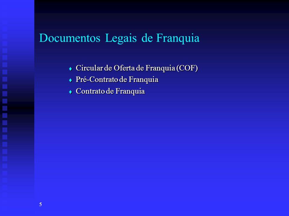5 Documentos Legais de Franquia Circular de Oferta de Franquia (COF) Circular de Oferta de Franquia (COF) Pré-Contrato de Franquia Pré-Contrato de Franquia Contrato de Franquia Contrato de Franquia