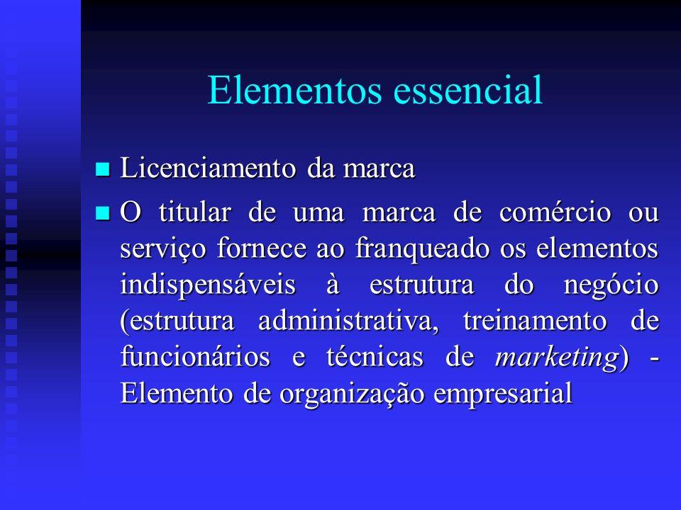 Elementos essencial Licenciamento da marca Licenciamento da marca O titular de uma marca de comércio ou serviço fornece ao franqueado os elementos ind