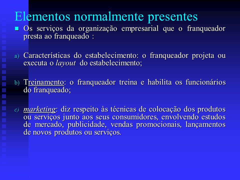 Elementos normalmente presentes Os serviços da organização empresarial que o franqueador presta ao franqueado : Os serviços da organização empresarial