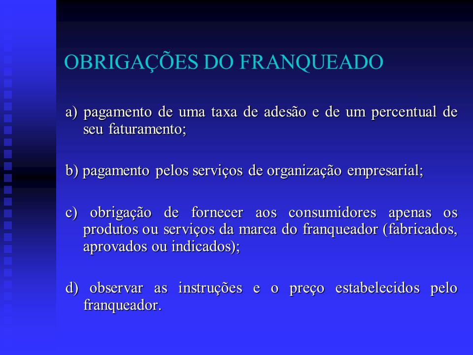 OBRIGAÇÕES DO FRANQUEADO a) pagamento de uma taxa de adesão e de um percentual de seu faturamento; b) pagamento pelos serviços de organização empresar