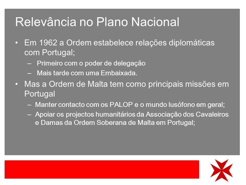 Relevância no Plano Nacional Em 1962 a Ordem estabelece relações diplomáticas com Portugal; – Primeiro com o poder de delegação – Mais tarde com uma Embaixada.