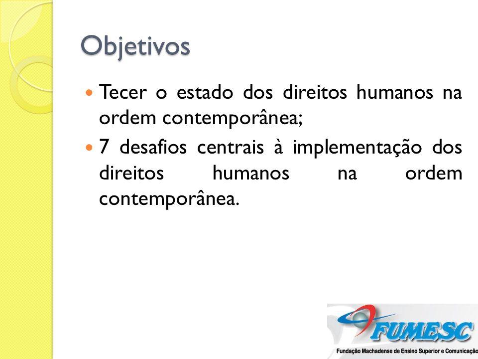Objetivos Tecer o estado dos direitos humanos na ordem contemporânea; 7 desafios centrais à implementação dos direitos humanos na ordem contemporânea.