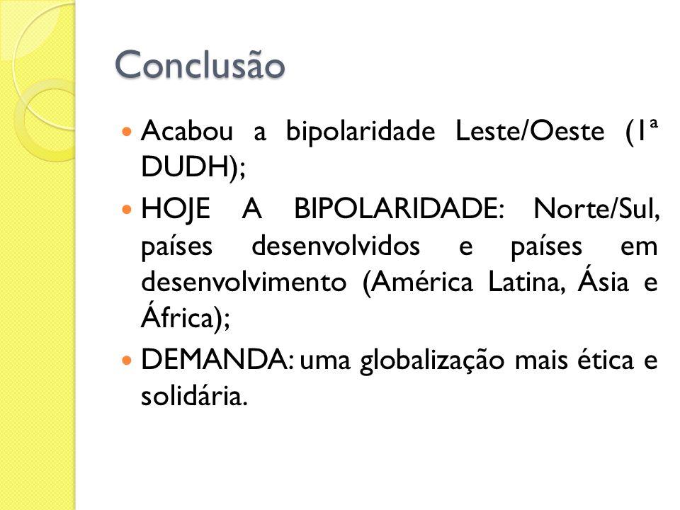 Conclusão Acabou a bipolaridade Leste/Oeste (1ª DUDH); HOJE A BIPOLARIDADE: Norte/Sul, países desenvolvidos e países em desenvolvimento (América Latin