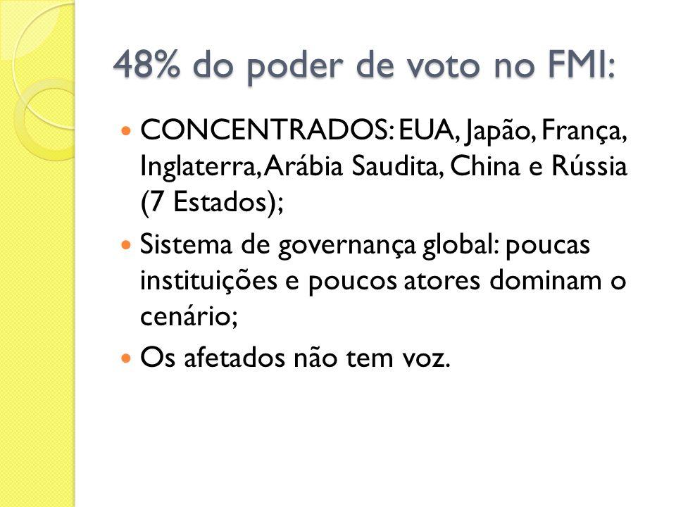 48% do poder de voto no FMI: CONCENTRADOS: EUA, Japão, França, Inglaterra, Arábia Saudita, China e Rússia (7 Estados); Sistema de governança global: p