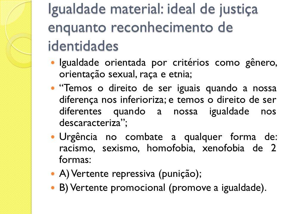 Igualdade material: ideal de justiça enquanto reconhecimento de identidades Igualdade orientada por critérios como gênero, orientação sexual, raça e e
