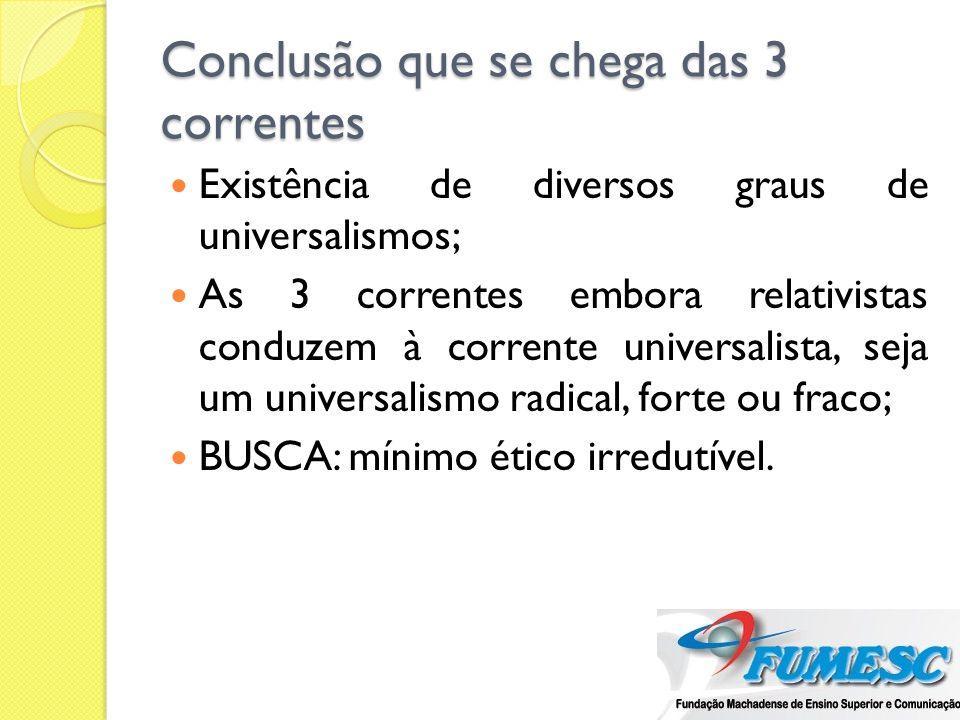 Conclusão que se chega das 3 correntes Existência de diversos graus de universalismos; As 3 correntes embora relativistas conduzem à corrente universa