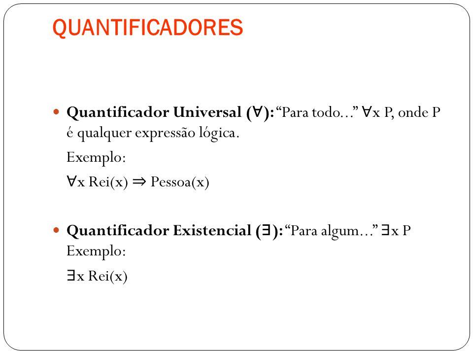 QUANTIFICADORES Quantificador Universal ( ): Para todo... x P, onde P é qualquer expressão lógica. Exemplo: x Rei(x) Pessoa(x) Quantificador Existenci