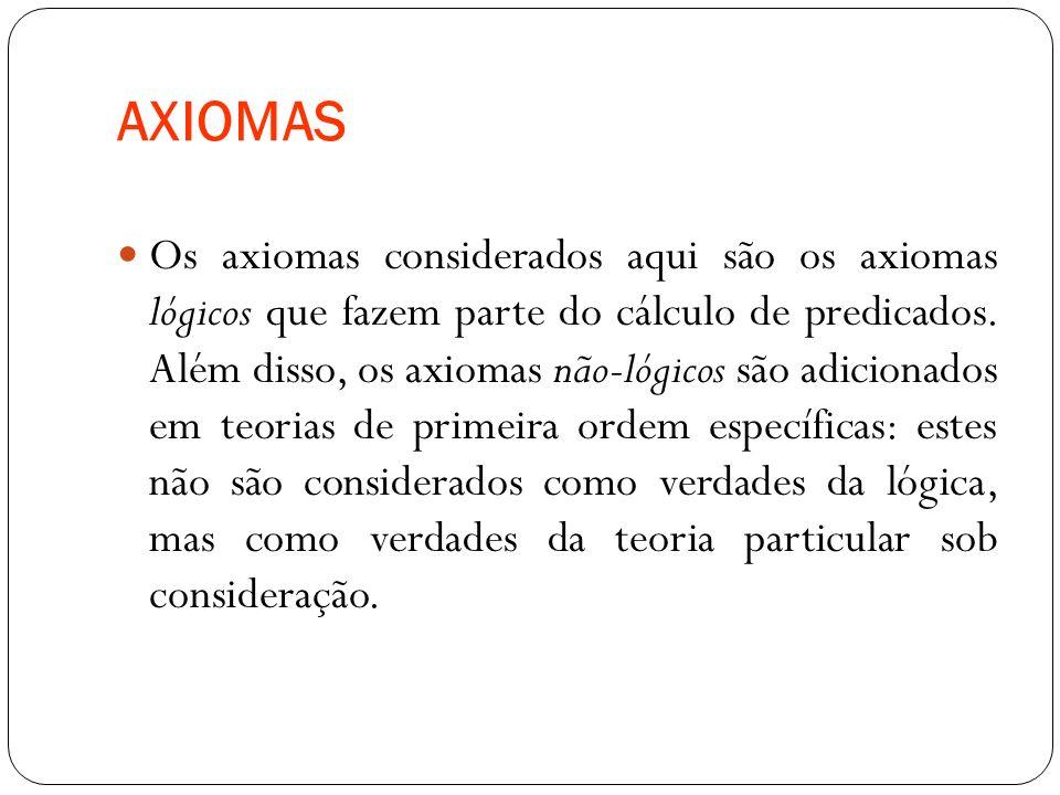 AXIOMAS Os axiomas considerados aqui são os axiomas lógicos que fazem parte do cálculo de predicados. Além disso, os axiomas não-lógicos são adicionad