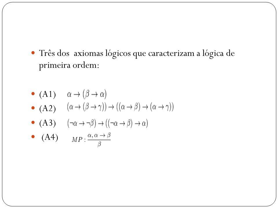 Três dos axiomas lógicos que caracterizam a lógica de primeira ordem: (A1) (A2) (A3) (A4)