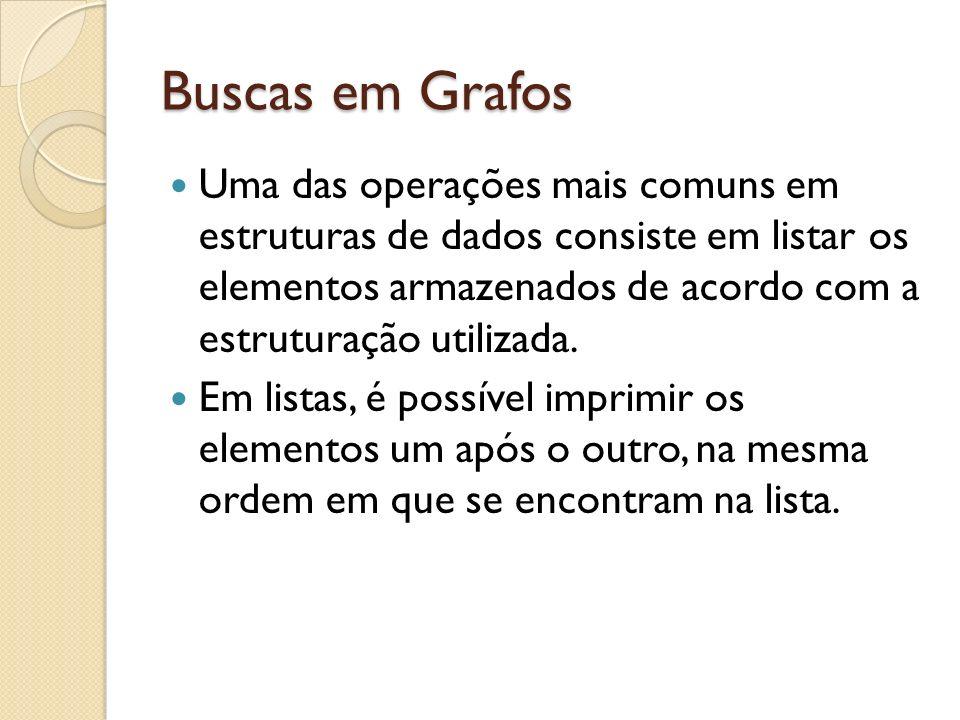 Buscas em Grafos Em árvores binárias, existe três formas de se imprimir todos os elementos: em ordem, em pré-ordem e em pós-ordem.
