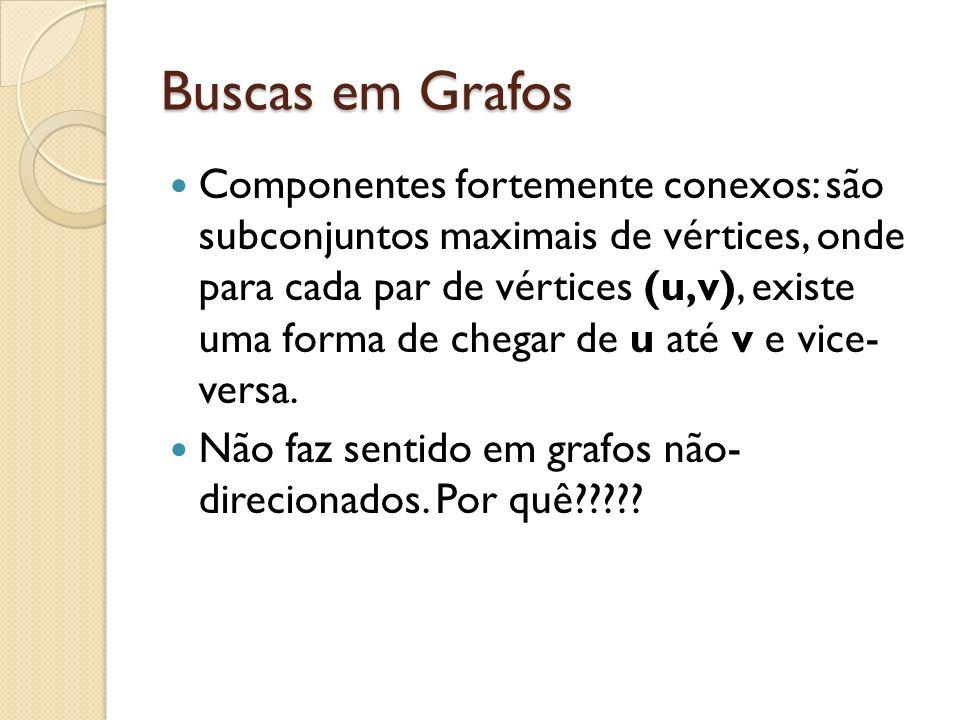 Buscas em Grafos Componentes fortemente conexos: são subconjuntos maximais de vértices, onde para cada par de vértices (u,v), existe uma forma de cheg