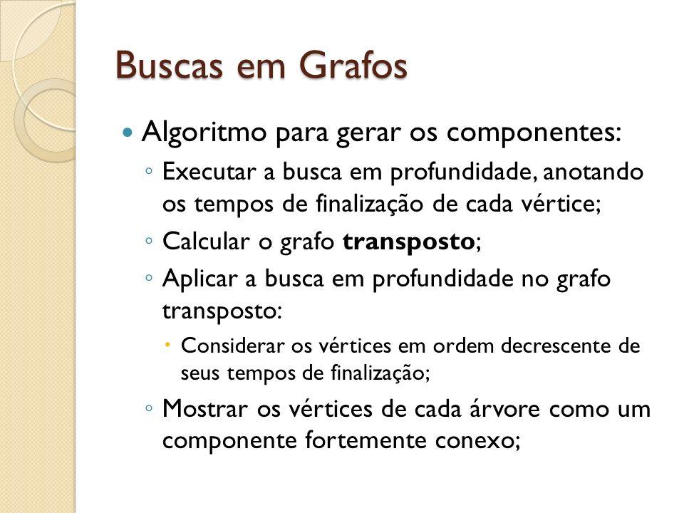 Algoritmo para gerar os componentes: Executar a busca em profundidade, anotando os tempos de finalização de cada vértice; Calcular o grafo transposto;