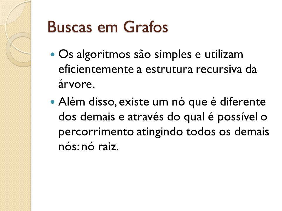 Buscas em Grafos Os algoritmos são simples e utilizam eficientemente a estrutura recursiva da árvore. Além disso, existe um nó que é diferente dos dem