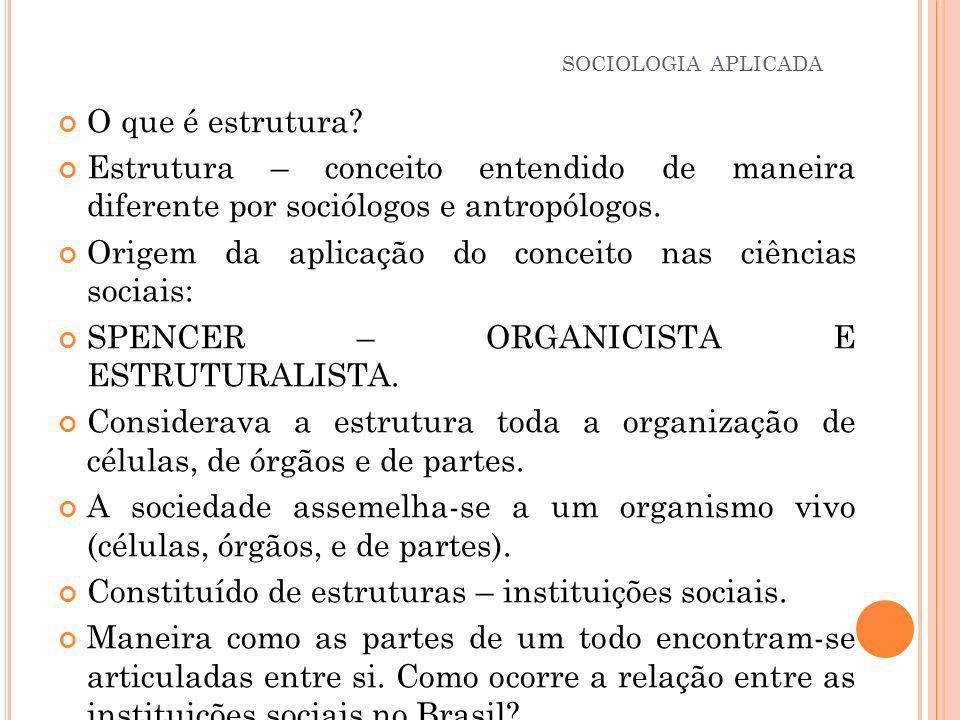 Na antropologia temos: RADCLIFF-BROWN Complementa o conceito de estrutura de SPENCER; Anexa a seguinte afirmação: COMO PARTE DA ESTRUTURA TEIS TODAS AS RELAÇÃOES SOCIAIS DE PESSOA A PESSOA.