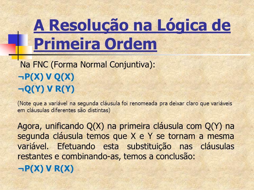 A Resolução na Lógica de Primeira Ordem Na FNC (Forma Normal Conjuntiva): ¬P(X) V Q(X) ¬Q(Y) V R(Y) (Note que a variável na segunda cláusula foi renomeada pra deixar claro que variáveis em cláusulas diferentes são distintas) Agora, unificando Q(X) na primeira cláusula com Q(Y) na segunda cláusula temos que X e Y se tornam a mesma variável.