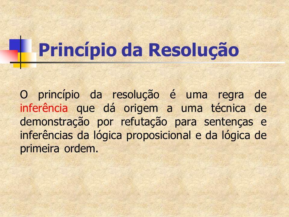 Exemplos de Resolução Cont.Agora, é só fazer a expansão por resolução.