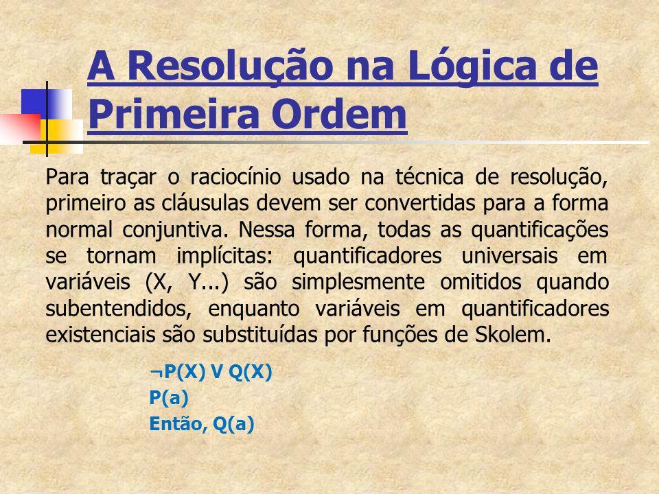 A Resolução na Lógica de Primeira Ordem Para traçar o raciocínio usado na técnica de resolução, primeiro as cláusulas devem ser convertidas para a forma normal conjuntiva.