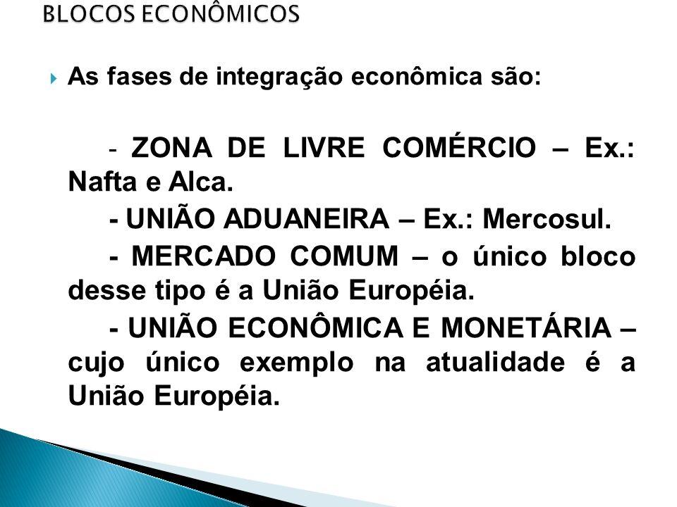 As fases de integração econômica são: - ZONA DE LIVRE COMÉRCIO – Ex.: Nafta e Alca. - UNIÃO ADUANEIRA – Ex.: Mercosul. - MERCADO COMUM – o único bloco