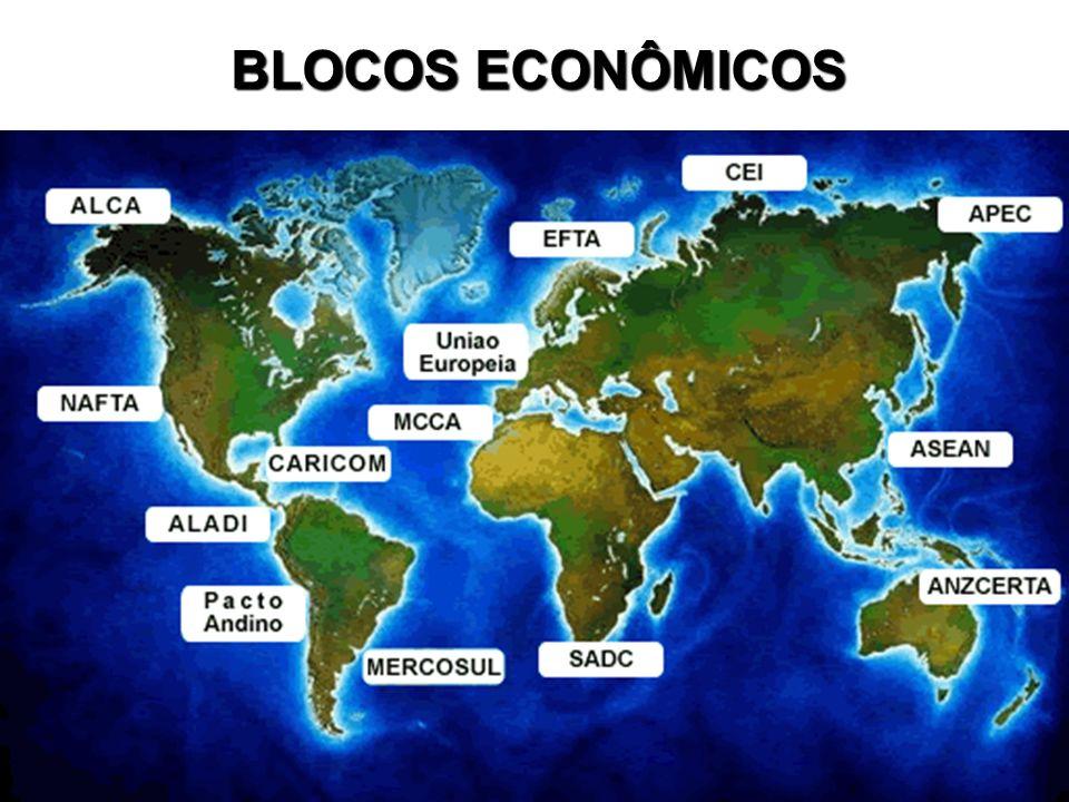 BLOCOS ECONÔMICOS
