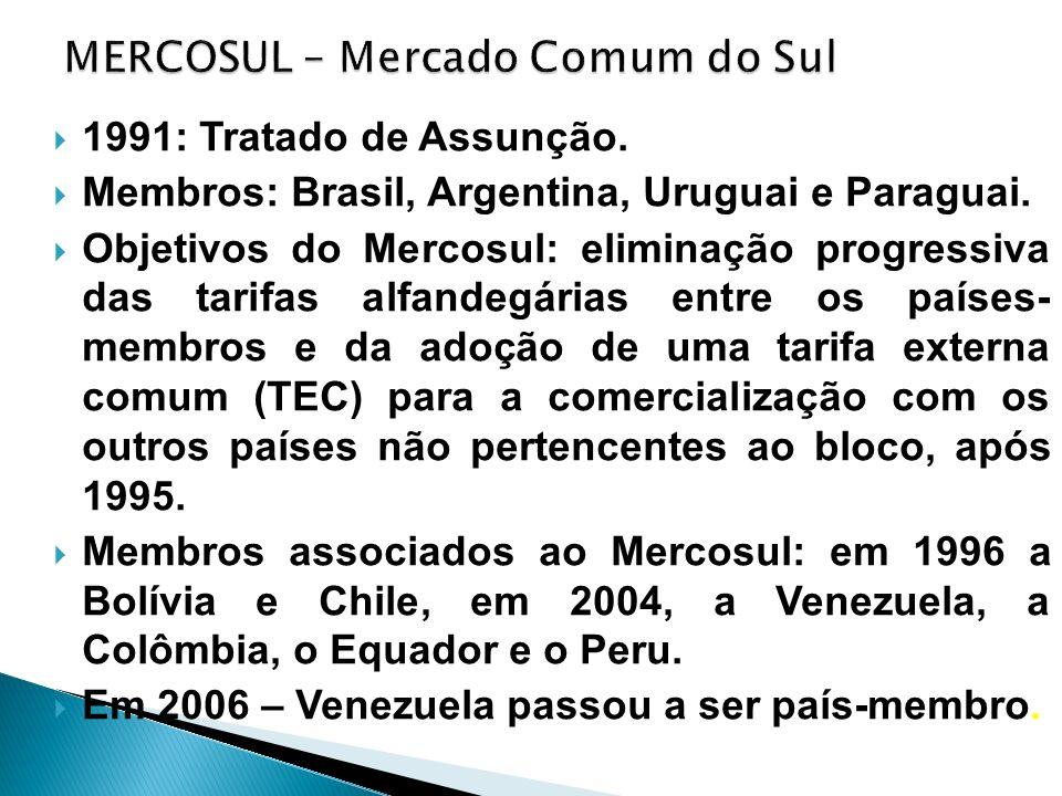 1991: Tratado de Assunção. Membros: Brasil, Argentina, Uruguai e Paraguai. Objetivos do Mercosul: eliminação progressiva das tarifas alfandegárias ent