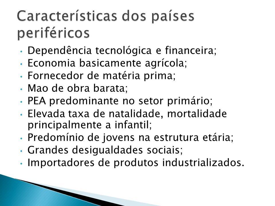 Dependência tecnológica e financeira; Economia basicamente agrícola; Fornecedor de matéria prima; Mao de obra barata; PEA predominante no setor primár