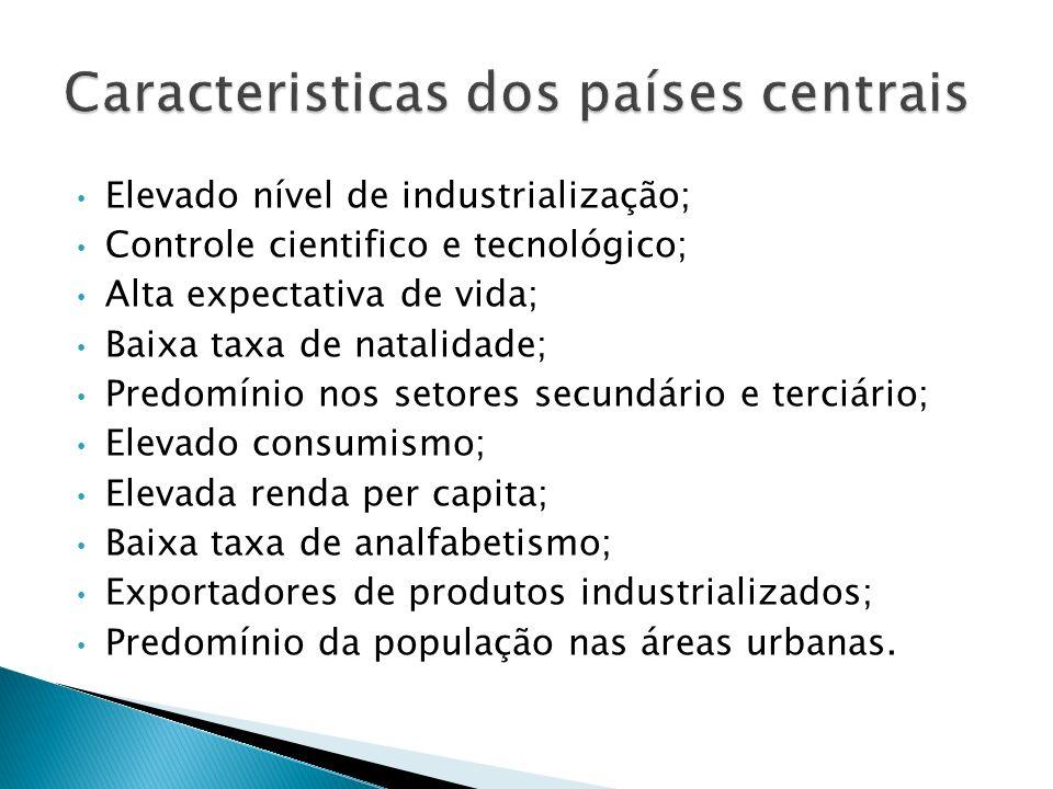 Elevado nível de industrialização; Controle cientifico e tecnológico; Alta expectativa de vida; Baixa taxa de natalidade; Predomínio nos setores secun