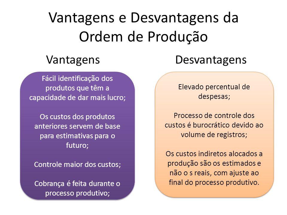 Vantagens e Desvantagens da Ordem de Produção Vantagens Desvantagens Fácil identificação dos produtos que têm a capacidade de dar mais lucro; Os custos dos produtos anteriores servem de base para estimativas para o futuro; Controle maior dos custos; Cobrança é feita durante o processo produtivo; Fácil identificação dos produtos que têm a capacidade de dar mais lucro; Os custos dos produtos anteriores servem de base para estimativas para o futuro; Controle maior dos custos; Cobrança é feita durante o processo produtivo; Elevado percentual de despesas; Processo de controle dos custos é burocrático devido ao volume de registros; Os custos indiretos alocados a produção são os estimados e não o s reais, com ajuste ao final do processo produtivo.