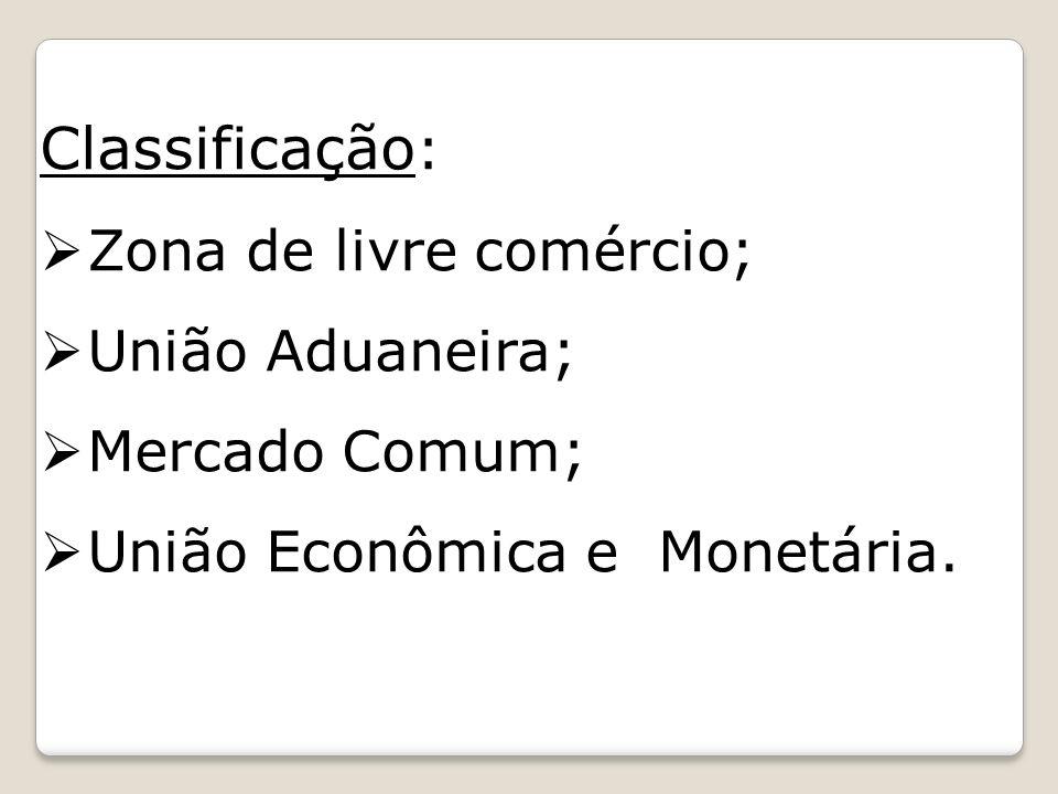 Classificação : Zona de livre comércio; União Aduaneira; Mercado Comum; União Econômica e Monetária.