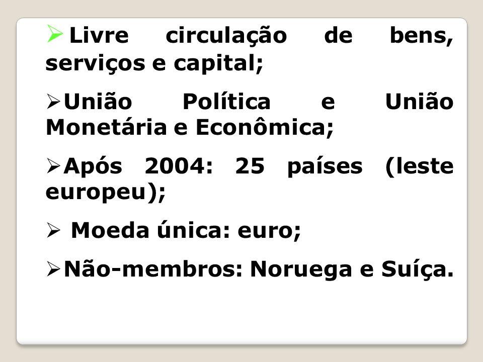 Livre circulação de bens, serviços e capital; União Política e União Monetária e Econômica; Após 2004: 25 países (leste europeu); Moeda única: euro; N