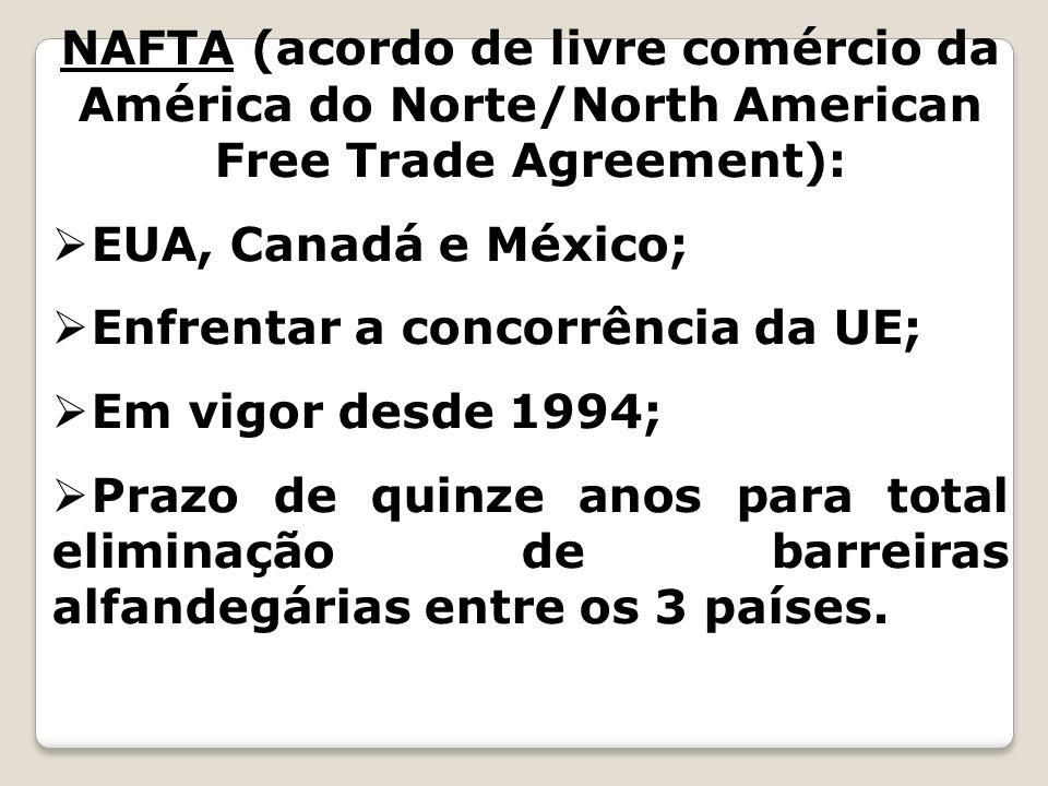 NAFTA (acordo de livre comércio da América do Norte/North American Free Trade Agreement): EUA, Canadá e México; Enfrentar a concorrência da UE; Em vig