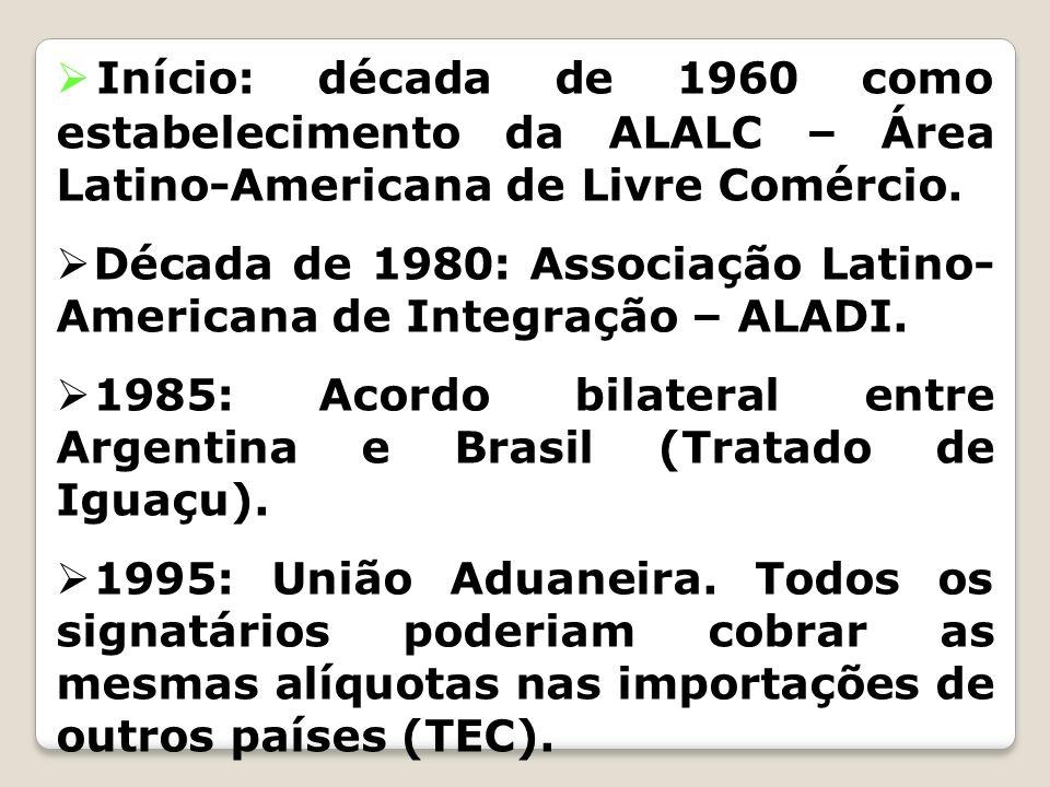 Início: década de 1960 como estabelecimento da ALALC – Área Latino-Americana de Livre Comércio. Década de 1980: Associação Latino- Americana de Integr