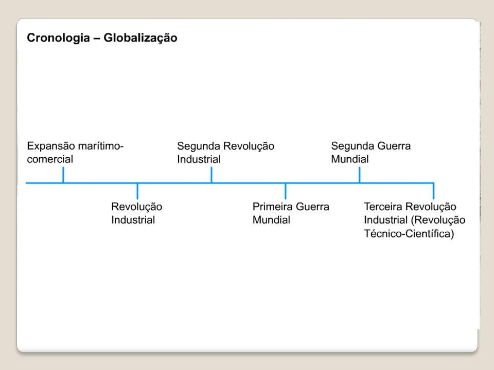 ALCA (Área de livre comércio das Américas) A ALCA seria composta por 34 países, na prática os mesmos que integram a Organização dos Estados Americanos, exceto Cuba.