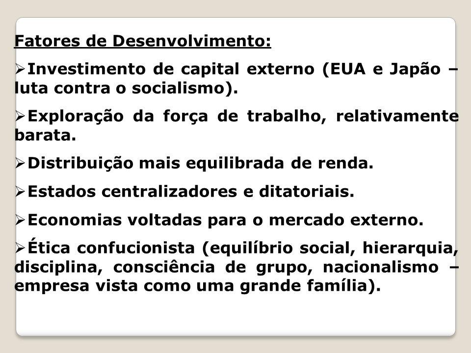 Fatores de Desenvolvimento: Investimento de capital externo (EUA e Japão – luta contra o socialismo). Exploração da força de trabalho, relativamente b